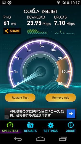 LTE回線のスピードテスト結果