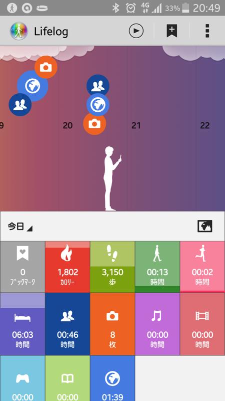 Lifelogアプリで1日のログを確認
