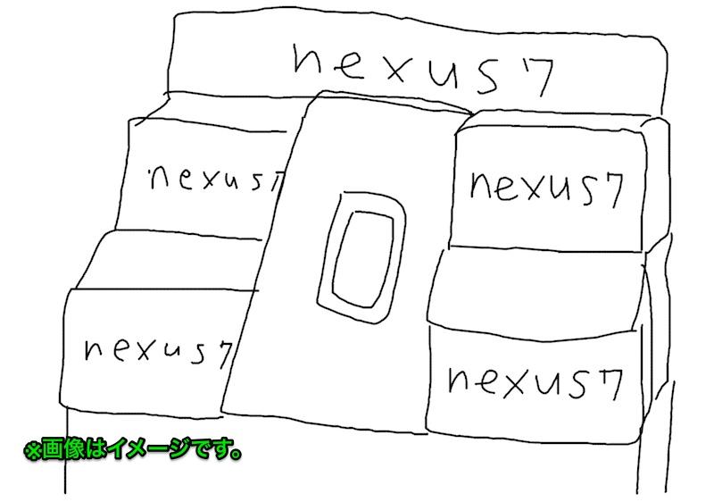 コストコ中部国際空港倉庫店のNexus7売り場