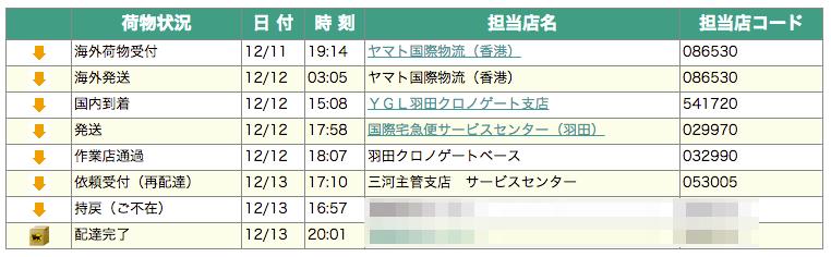 Nexus6の配送履歴
