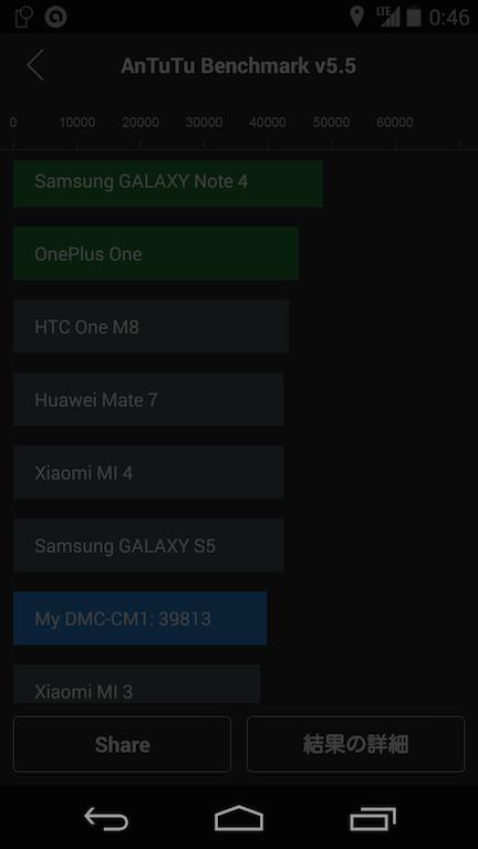 DMC-CM1