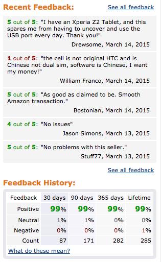 Amazon.comでのLG G Flex2の販売価格