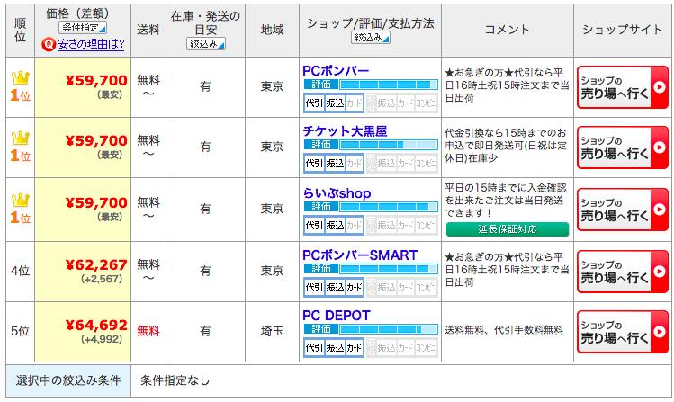 価格.comでのNexus9の最安値