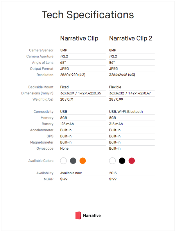 Narrative Clip 2の予約注文受付がスタート
