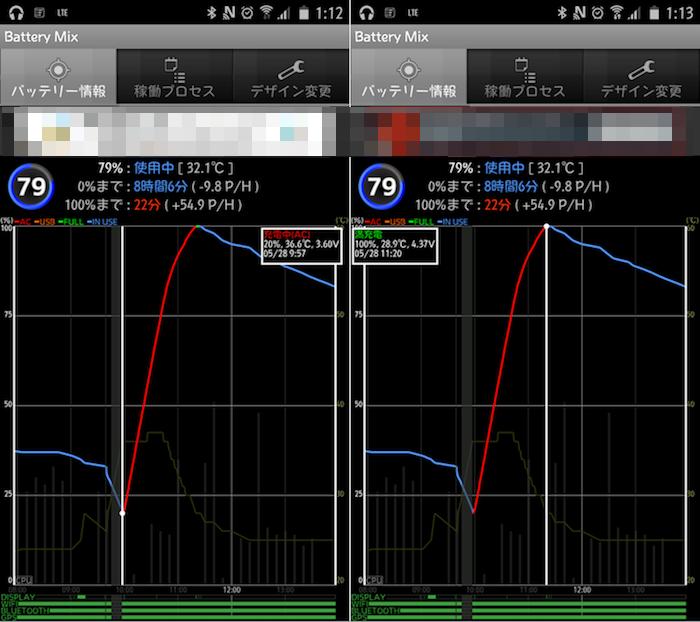 CHOETECH6ポートUSB充電器のQuickChargeの性能を検証