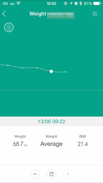 Xiaomi mi scale 開封の儀&外観レビュー