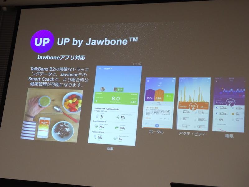 Huaweiブロガーイベント TalkBand B2