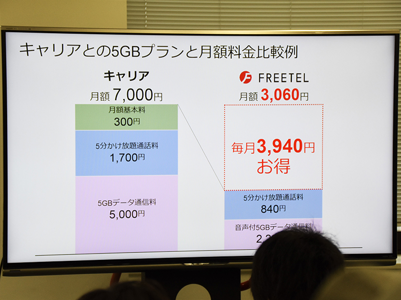 FREETEL 発表会 MUSASHI
