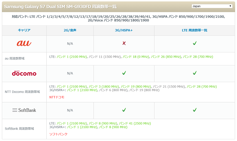 Expansysの商品ページにある対応周波数チェッカー