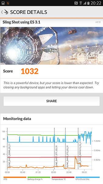 Samsung Galaxy Note5 SM-N9208 ソフトウェア