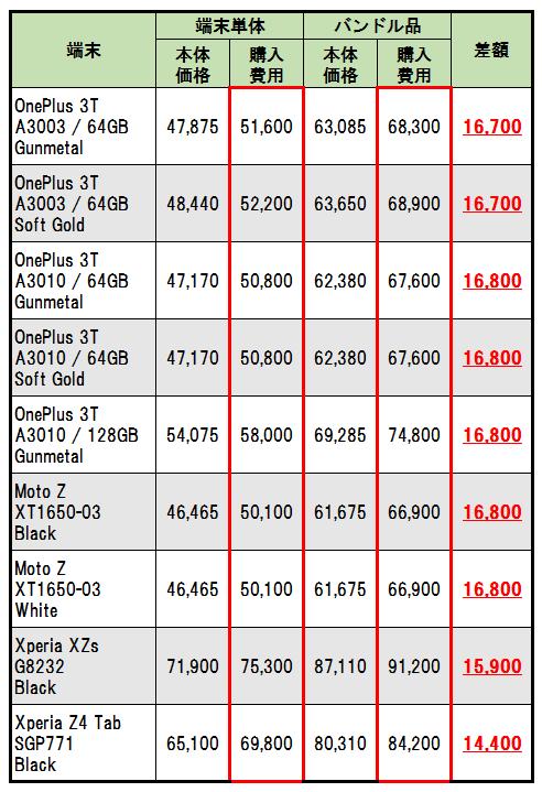 スピーカーセットの購入費用検証
